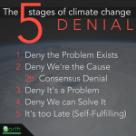 5 stages of denial
