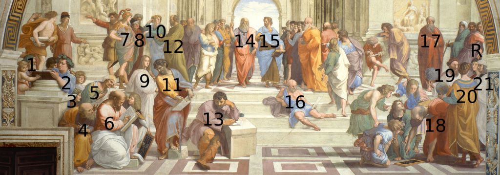The School of Athens numbered - Wiki